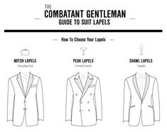 How to Choose the Right Suit, via @Combatant Gentlemen #menswear #infographic