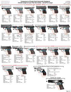 UPDATED: Best Pocket Pistols for concealed carry