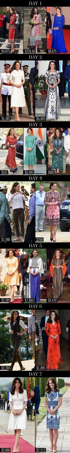 Catherine Duchess of Cambridge,  full recap of wardrobe on India and Bhutan royal tour, 2016