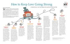 We have identified Seven Principles for happy and long-lasting relationships.