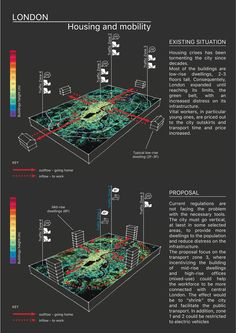 Design for the Public Good - Week 4: Urban metabolism - London: housing and mobility, the flow of workers