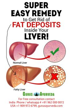 Super easy remedy to get rid of Fat Deposits inside your Liver