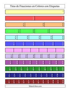La hoja de ejercicios de Tiras de Fracciones a Color con Etiquetas de la página de Hojas de Ejercicios de Fraccioness en MatesLibres.com. Math Worksheets, Math Activities, Dyscalculia, Math Projects, Math Fractions, Quilling Patterns, Teaching Strategies, Kindergarten, Homeschool