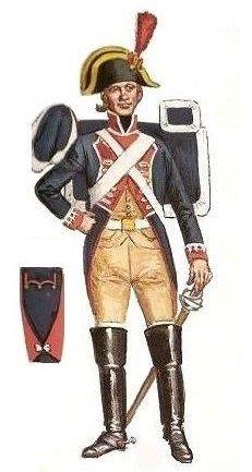 Regno di Spagna - Caballería de Línea del Rey 1808
