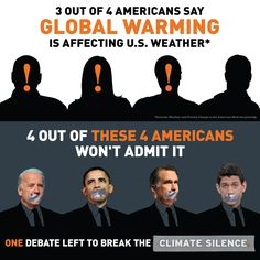 Forecast the Facts | The Climate Silence Continues
