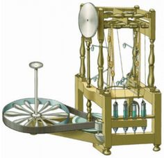JAN 18, 1769 Water Frame  Richard Arkwright invented the water frame which produced threads for stronger yarns. It was also the first powered, automatic, and continuous textile machine and enabled the move away from small home manufacturing towards the factory production of textiles. The water frame was also the first machine that could spin cotton threads.