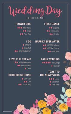 Wedding Day doTERRA Diffuser Blends