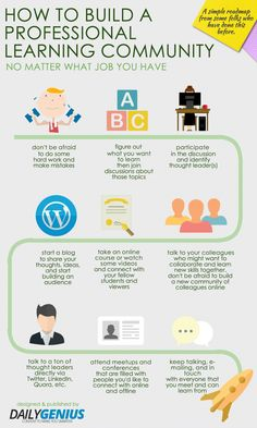 10 great tips for building your Professional Learning Community | #infographic via Edudemic Reach your Dreams from Here http://www.RizwanAyaanVIPGroupGetAll.In/