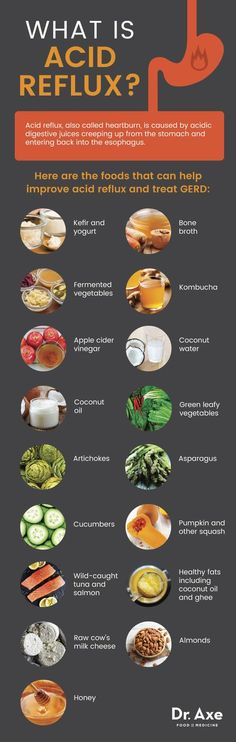 What is acid reflux? Reflux can be caused by various things- go see your naturopath to find out.