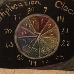 Teaching Handwork: 3rd grade math clock