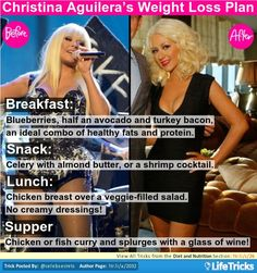 Diet and Nutrition - Christina Aguilera's Weight Loss Plan