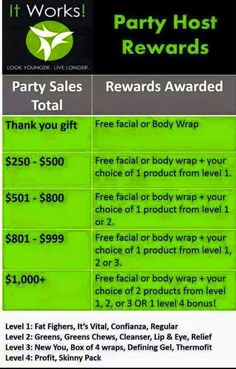 Want to wrap for free? Host a party! Invite a few friends over to wrap. Not in my area we can do an online party just for you and your friends!
