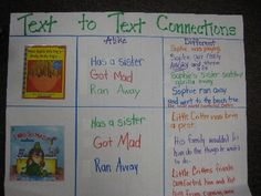 Reader's and Writer's Workshop: Text to Text Connections anchor chart Reading Lessons, Teaching Reading, Teaching Ideas, Guided Reading, Teaching Tools, Learning, Making Connections, Readers Workshop, Feelings