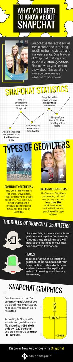 97033c32b5ea Business infographic   data visualisation Business infographic   Take a  look at how easy it is to get a custom Geofilter f.