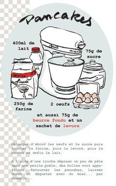 Pancakes de Tambouille - #de #Pancakes #Tambouille