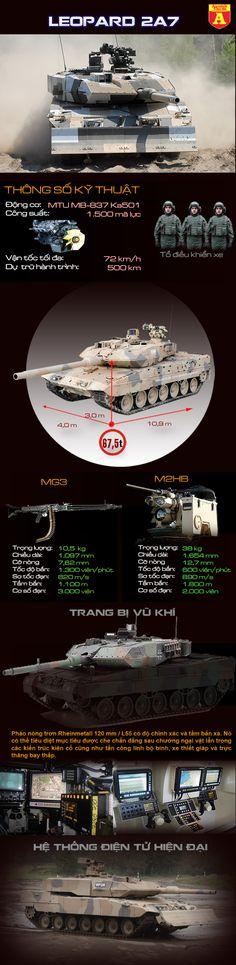Leopard 2A7-Chiếc siêu tăng đứng số 1 thế giới hiện nay