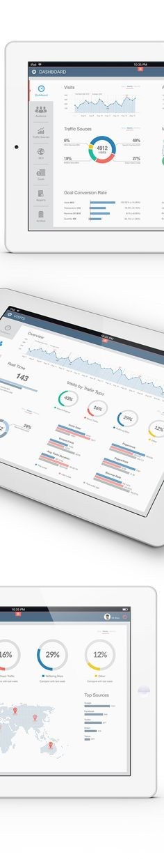 Website Analytics App by Alex Tarloyan, via Behance