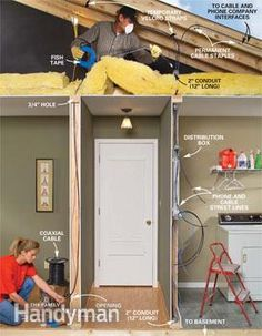 in wall wiring guide for home a v construction the o jays and installing communication wiring