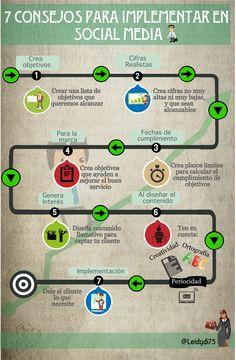 7 Consejos de Como implementar Social Media en tu empresa