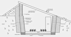 How to build an underground greenhouse that you can grow in all year