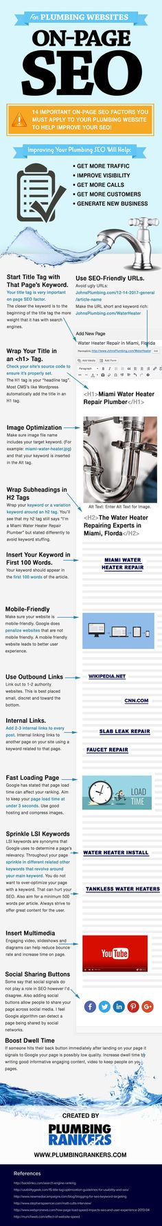 This infographic explains 14 on-page SEO factors for plumbing websites. Correcting these on-page SEO factors can drastically improve your plumbing websites ranking (SEO) in search engines such as Google. #infographics