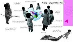 """¡Hola!  Recientementeasistí alel 6° Encuentro Internacional de Educación Infantil: """"Arte, Infancia e Identidad Cultural"""" , llevado a ca..."""