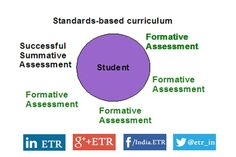 Formative Assessment Techniques in a 21st Century Classroom