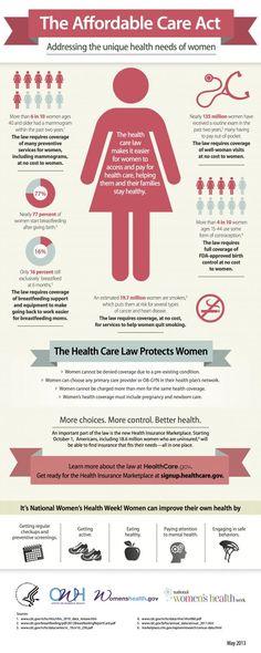 Celebrating National Women's Health Week!