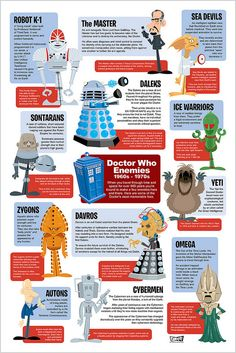 Doctor Who Enemies Infographic by bob canada, via Flickr
