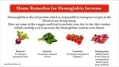 Home remedies for Haemoglobin increase | TheHealthTips If you are searching for the home remedies to increase haemoglobin count, then you may search for the best results in TheHealthTips, which is one of the most searched area for home remedies.