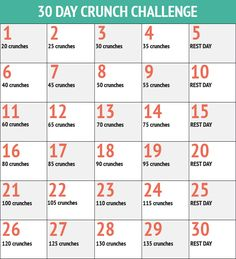 30 Day Crunch Challenge - especially good for those with back issues that can't do sit-ups.  #situps #crunches #fitness http://menloparkmartialarts.com
