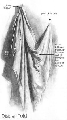 Costume Life drawing: Seven Drapery Folds reference for Costume Life Drawing