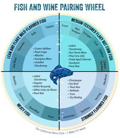 Fish and wine pairing - Great ideas and not all are white! www.riversidewines.com has all of them!
