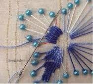 O Bordado Indiano é uma técnica muito utilizada na Índia, pois ocupa um importante papel decorativo nos vestuários femininos. E essa cultu...