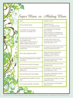 Today I want to share with you the difference between an Abiding Mom and a Super Mom. It was written by my good friend Renee a few years ago, and with her blessing, I created this printable to share with you all! I am daily convicted by this chart, and use it as a reminder to keep my priorities in line with God's priorities.