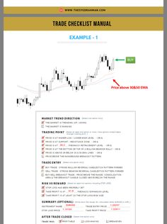 Day Trading, Trading Cards, Stock Trading Strategies, Candlestick Chart, Forex Trading Tips, Trade Finance, Trading Quotes, Investment Tips, Technical Analysis