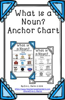 This  X  Inch Anchor Chart Introduces And Reinforces Basic
