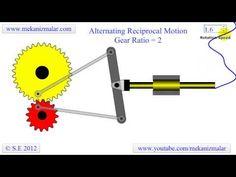 Alternating Reciprocal Motion - YouTube