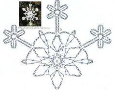 49 Ideas for crochet christmas ornaments patterns snow flake Crochet Snowflake Pattern, Crochet Amigurumi Free Patterns, Crochet Motifs, Crochet Snowflakes, Crochet Diagram, Christmas Snowflakes, Crochet Squares, Thread Crochet, Crochet Doilies