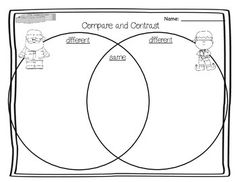 Free Venn diagram worksheets to introduce children to