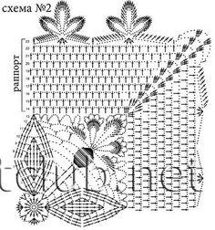 Toalha de crochê quadrada  quadrado central    gráfico dos squares e onde tem o colchete na lateral ( carreiras 14 a 23 ) determina as...