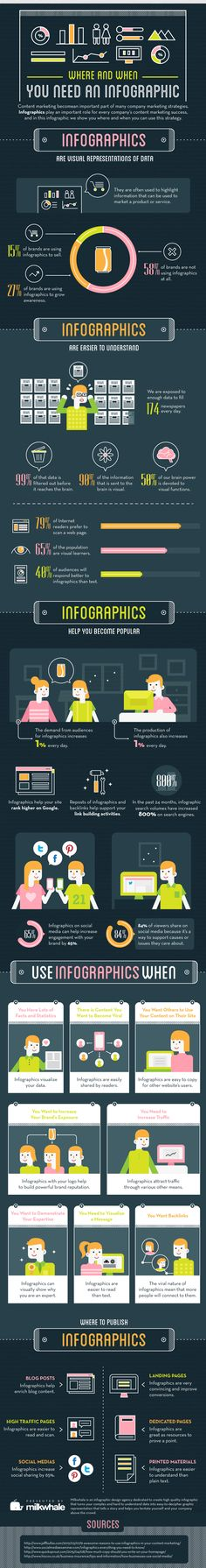 The advanced guide to Create Viral Infographics #infographic #contentmarketing