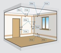 Electrical wiring is an electrical installation of cabling and associated devices such as switches, distribution boards, sockets, and light fittings in a Home Electrical Wiring, Electrical Layout, Electrical Projects, Electrical Installation, Pharmacy Design, Hotel Room Design, House Wiring, Electric House, Interior Design Kitchen