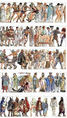 Quadrinhos Coletivos: Historia da Humanidade - Milo Manara
