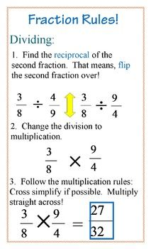 Fraction Rules Poster or Handout Fractions Worksheets, Math Fractions, Math Skills, Math Lessons, 9th Grade Math, Math Notes, Math Vocabulary, Fraction Rules, Fractions