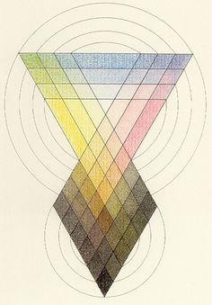 James Sowerby / colorsystem / Systèmes de couleurs dans l'art et les sciences