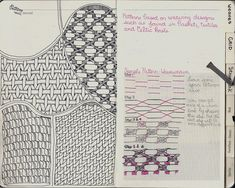 WaveWeave Tangle Pattern by molossus, who says Life Imitates Doodles, via Flickr