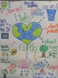 Earth Day chart!