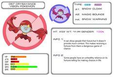 Crysayance (crystal + seance [corrupted]) is the evolution of Forchutoe. She has several different inspirations in concept: snow globe, crystal ball, fortune teller, and spirit medium.  Hope you like her c:  #pokemon #pokemonfanart #fanart #pokemongo #kanto #johto #hoenn #sinnoh #unova #kalos #alola #anime #manga #fakemon #digitalart #pokemonsun #pokemonmoon #pokemonsunandmoon #nintendo #gamefreak #videogame #pokedex #artwork