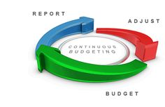 How To Create A Budget Effective For Business. Most business owners understand the value of creating a budget. However, few actually follow through... Click the link to Find Out How... http://j.mp/Tvnhex